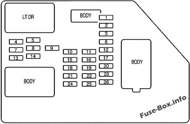 Fuse Box Diagram > GMC Sierra (mk3; 2007-2013)