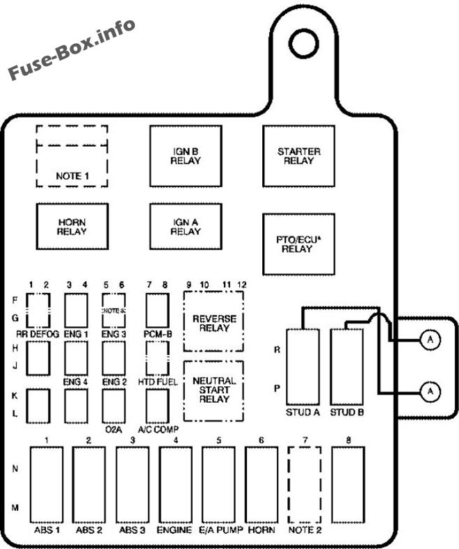 Fuse Box Diagram GMC Topkick (2003-2010)