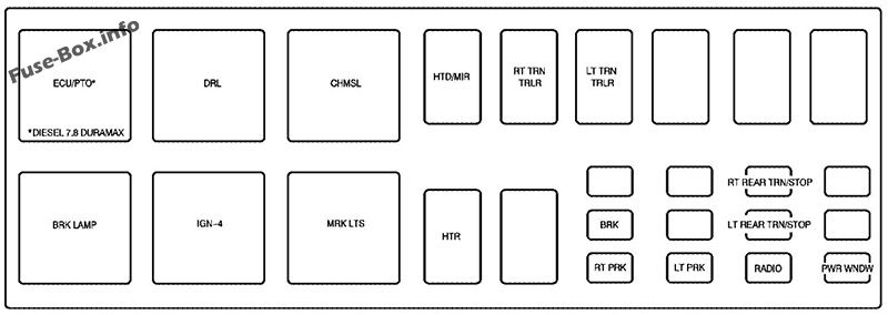 Fuse Box Diagram > GMC Topkick (2003-2010)