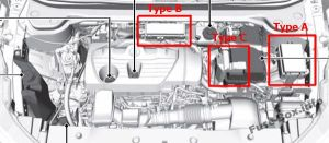 Fuse Box Diagram > Acura RDX (2019)