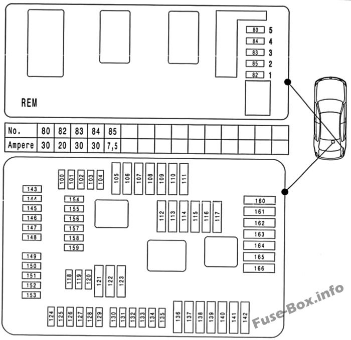 Fuse Box Diagram BMW 3-Series (F30/F31/F34; 2012-2018)
