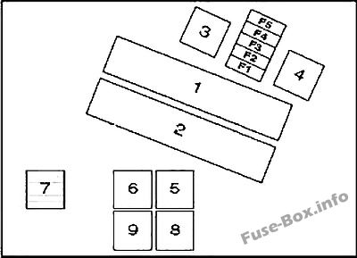 Fuse Box Diagram BMW 5-Series (E39; 1996-2003)
