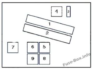 Fuse Box Diagram BMW 5-Series (E39; 1996-2003)