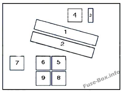 Fuse Box Diagram > BMW 5-Series (E39; 1996-2003)