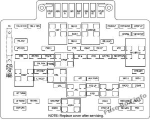 Fuse Box Diagram > GMC Yukon (20002006)