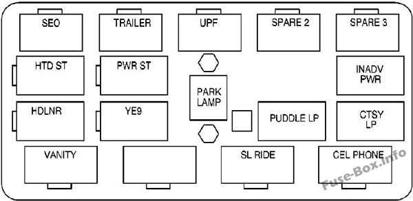 Fuse Box Diagram > GMC Yukon (2000-2006)