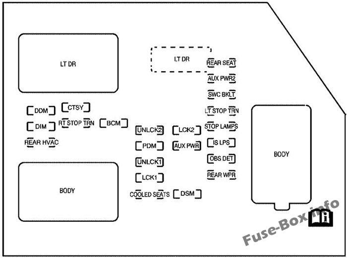 2014 gmc yukon fuse box diagram
