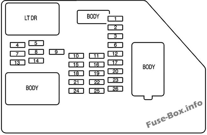 Fuse Box Diagram GMC Yukon (2007-2014)