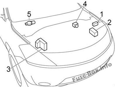Fuse Box Diagram Nissan Murano (Z50; 2003-2007)