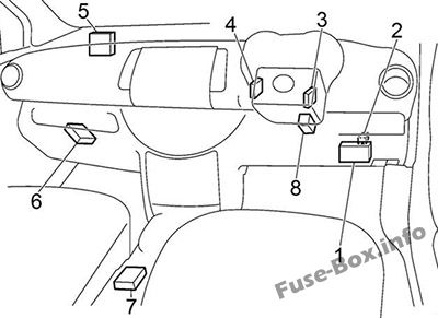 Fuse Box Diagram > Nissan Note (E11; 2004-2013)