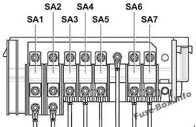 Fuse Box Diagram Volkswagen Caddy (2k; 2003-2010)