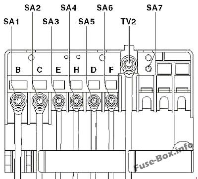Fuse Box Diagram > Volkswagen Caddy (2011-2015)