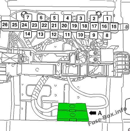 Fuse Box Diagram Volkswagen Crafter (2007-2015)