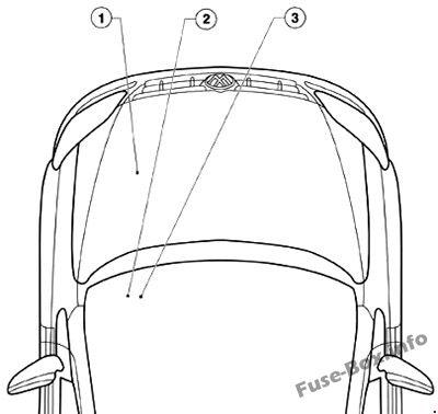 Fuse Box Diagram > Volkswagen Fox (5Z; 2004-2009)