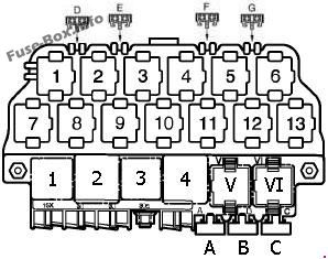 Fuse Box Diagram Volkswagen Golf IV / Bora (mk4;1997-2004)