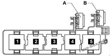 Fuse Box Diagram Volkswagen Golf V (mk5; 2004-2009)