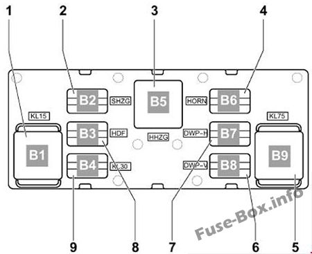 Fuse Box Diagram > Volkswagen Golf V (mk5; 2004-2009)