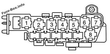 Fuse Box Diagram Volkswagen Passat B5 (1997-2005)