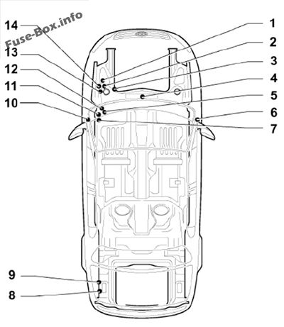 Fuse Box Diagram > Volkswagen Passat B7 (2011-2015)