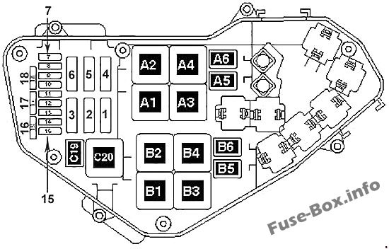 Fuse Box Diagram Volkswagen Touareg (2011-2018)