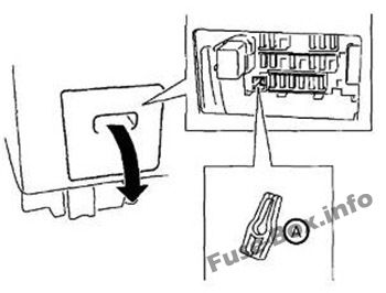 Fuse Box Diagram > Nissan Patrol (Y61; 1997-2013)