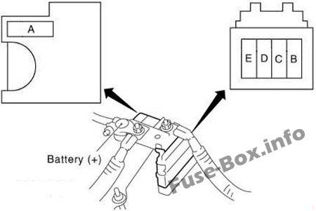 Fuse Box Diagram > Nissan Teana (J31; 2003-2008)