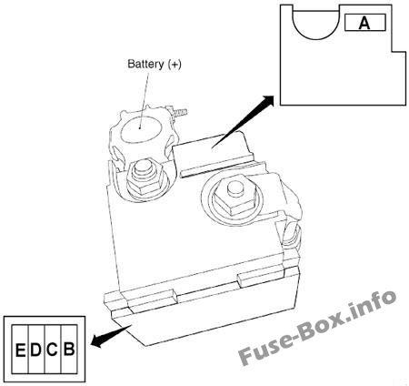Fuse Box Diagram > Nissan Teana (J32; 2009-2014)