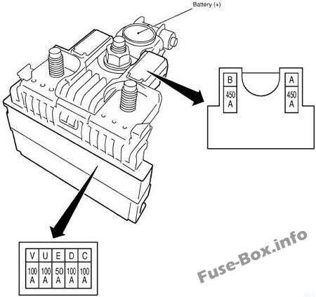 Fuse Box Diagram > Nissan X-Trail (T32; 2013-2018)