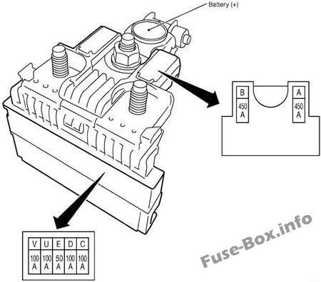 Fuse Box Diagram Nissan X-Trail (T32; 2013-2018)