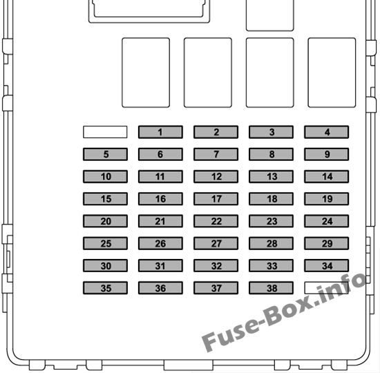 Fuse Box Diagram > Subaru Forester (SK; 2019-..)