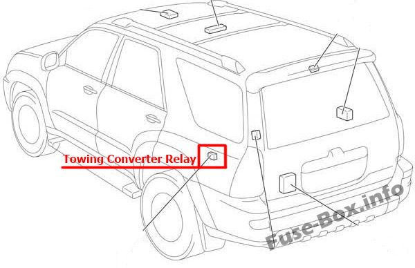 Fuse Box Diagram > Toyota 4Runner (N210; 2003-2009)