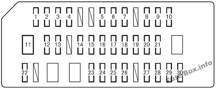 Fuse Box Diagram Toyota 4Runner (N280; 2010-2017)