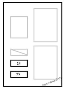 Fuse Box Diagram Toyota Avalon (XX20; 2000-2004)