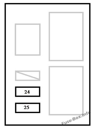Fuse Box Diagram Toyota Avalon (XX20; 2000-2004)