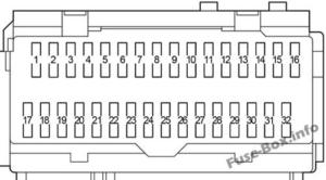 Fuse Box Diagram Toyota Avalon (XX30; 2005-2012)