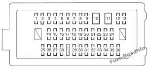 Fuse Box Diagram > Toyota Avalon (XX40; 20132018)