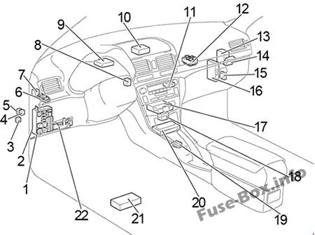 Fuse Box Diagram > Toyota Avensis II (T25/T250; 2003-2009)
