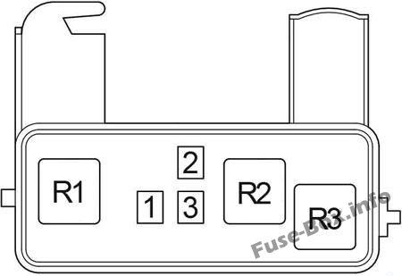 Fuse Box Diagram > Toyota Avensis Verso / Ipsum (2001-2009)