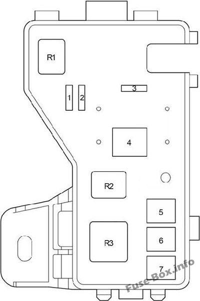 Fuse Box Diagram > Toyota Corolla Verso (AR10; 2004-2009)