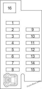 Fuse Box Diagram Toyota Corolla Verso (AR10; 2004-2009)