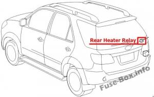 Fuse Box Diagram Toyota Hilux SW4 / Fortuner (2005-2015)