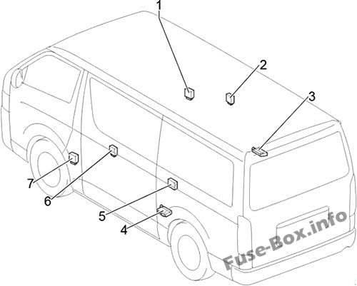toyota hiace fuse box diagram 2005