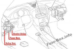 Diagrama de fusibles y relés para Toyota Highlander (XU20
