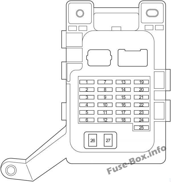 Fuse Box Diagram Toyota Highlander (XU20; 2001-2007)