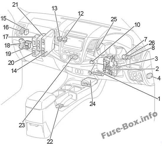 Fuse Box Diagram Toyota Hilux (AN10/AN20/AN30; 2004-2015)