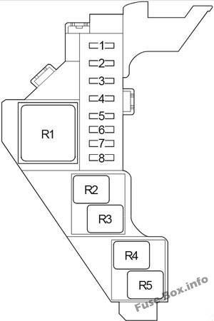 Fuse Box Diagram Toyota Hilux (AN120/AN130; 2015-2019-..)