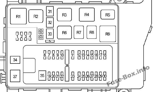 Fuse Box Diagram Toyota Land Cruiser (100/J100; 1998-2007)
