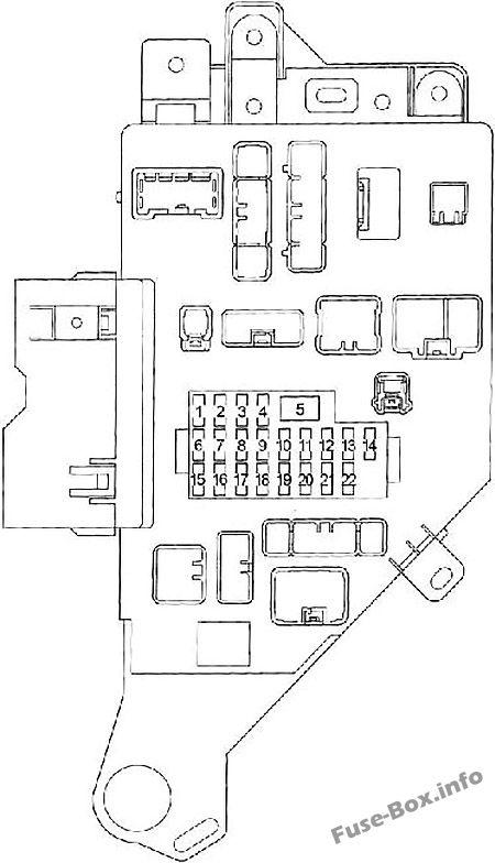 Fuse Box Diagram Toyota Land Cruiser (100/J100; 1998-2007)