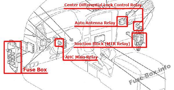 fuse box diagram toyota land cruiser 100/j100 19982007