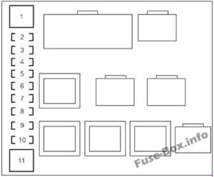 Schéma de fusibles et relais pour Toyota Land Cruiser (200